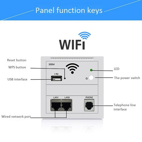 300Mbps in Wall AP Repeater WiFi Wall Socket Router Access Point Wireless RJ45 220V PoE USB Chargin Router