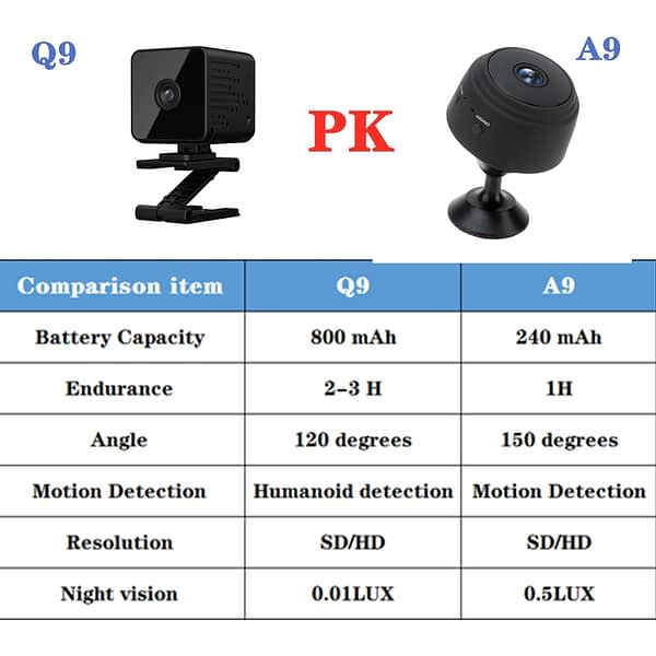 BORUiT Original Q9 Wifi Mini Camera With Battery 1080P Night Vision Motion Detection Wireless IP Remote Indoor Baby Cam PK A9