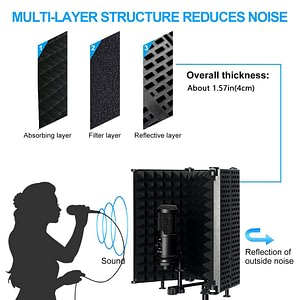 BOMGE 3 Panel Microphone Mic Isolation Shield Cover Wind Screen Pop Filter Foldable For Studio Recording Broadcast